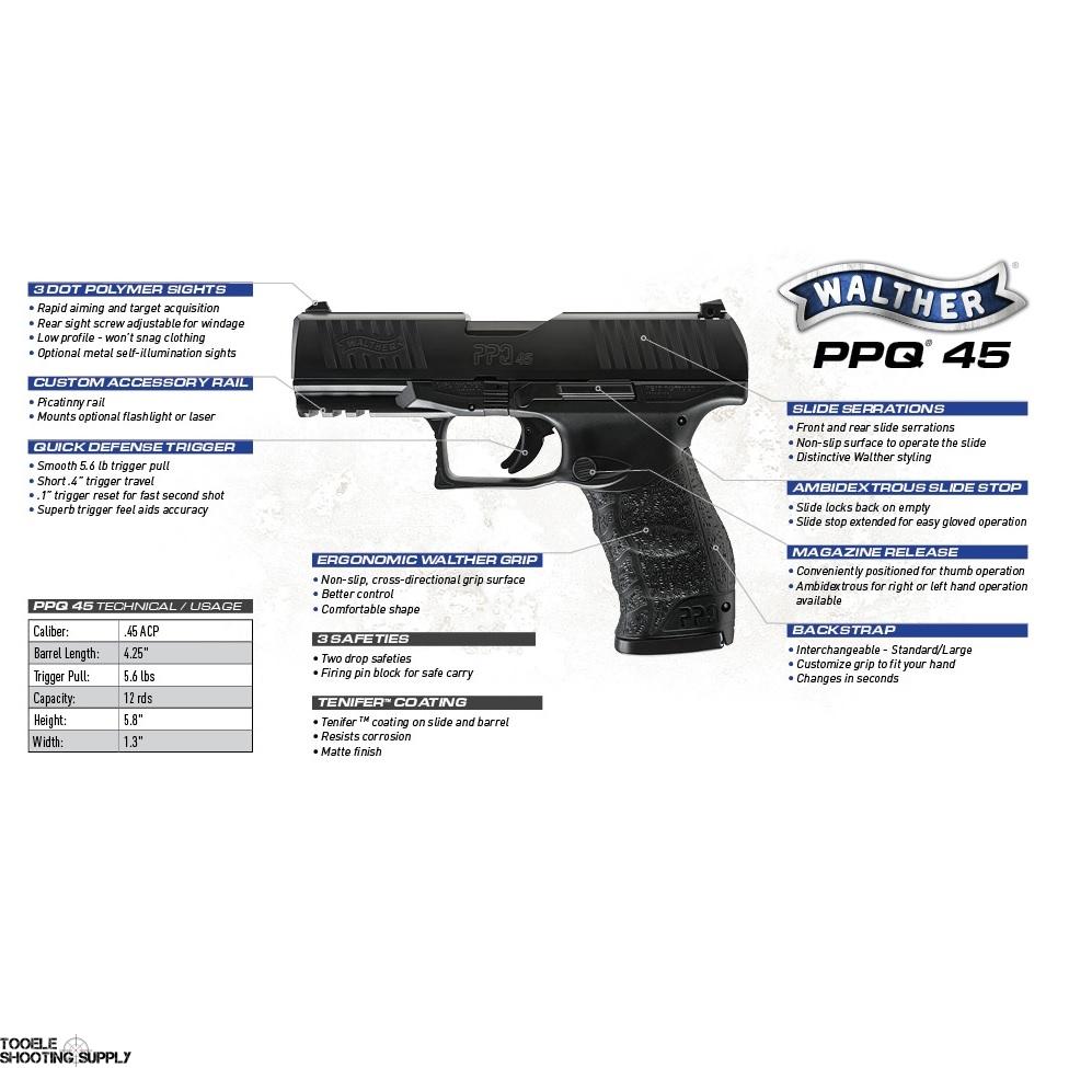 walther ppq m2 semi auto 45 acp pistol inch barrel 12 round walther 2807076. Black Bedroom Furniture Sets. Home Design Ideas